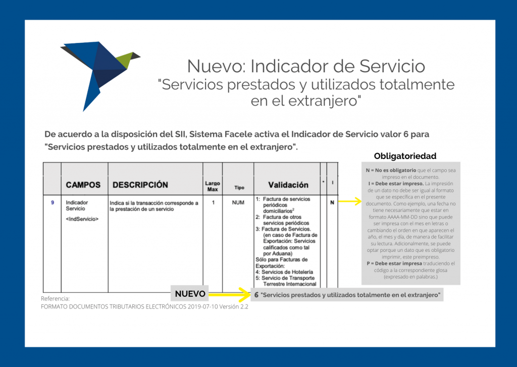 Infografía Facele: Indicador de Servicio
